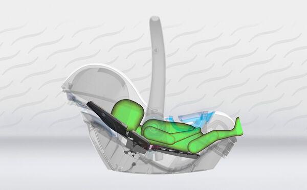 Patentierte Technologie für eine flache Liegeposition für Sicherheit und Komfort